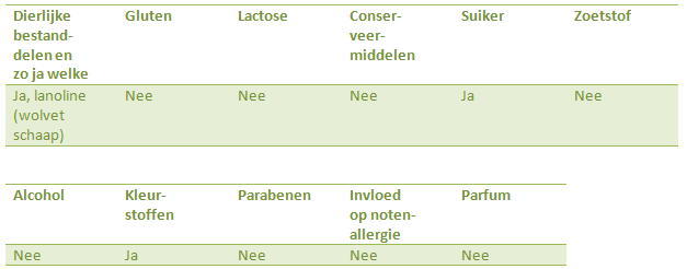 Vitamine D 10 mcg = 400 IE tabletten