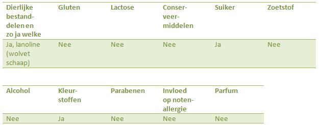 Vitamine D Krachtig 25 mcg = 1000 IE tabletten
